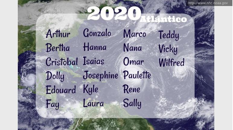 Huracanes 2020: Nombres para la temporada